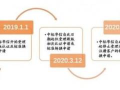 新版GB/T45001-2020有哪些变化,以及申请最新标准认证需要的材料有哪些?
